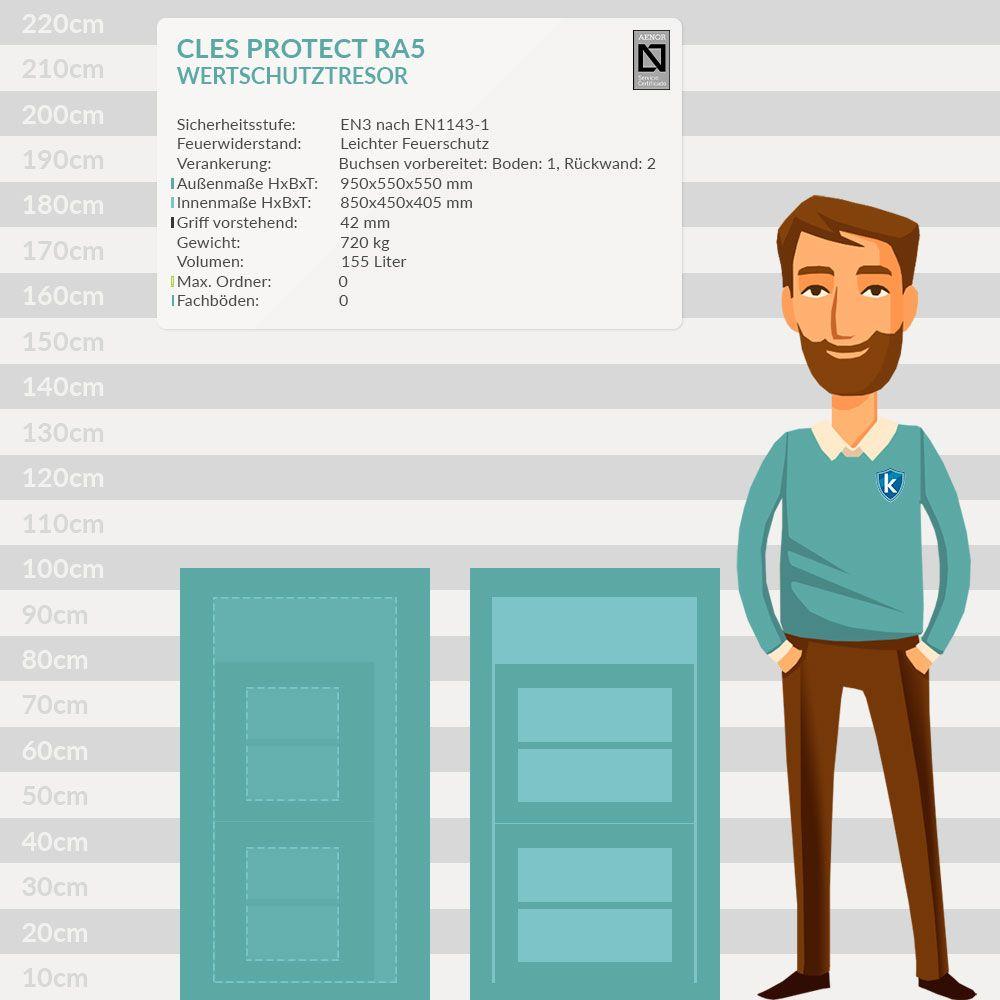 cles protect ra9 wertschutztresor tresor online shop 10 39 719 35 chf. Black Bedroom Furniture Sets. Home Design Ideas