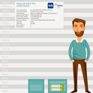 Müller Safe PT1 furniture safe