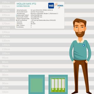 Müller Safe PT2 furniture safe