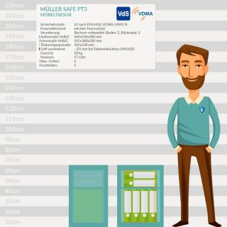 Müller Safe PT3 furniture safe